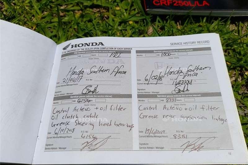 Honda CFR 2017