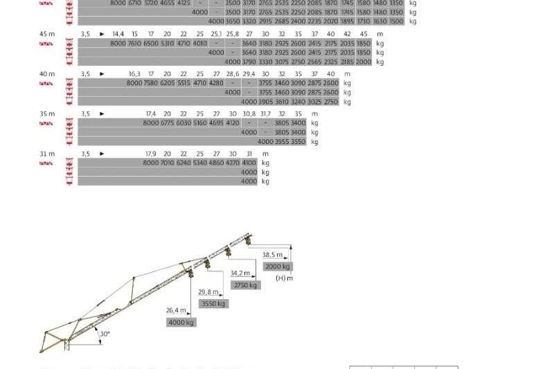 Potain GTMR386B SELF ERECTING TOWER CRANE Cranes