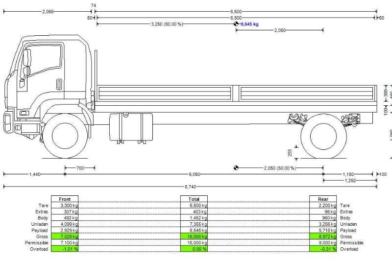 Isuzu FVR 900 Dropside trucks